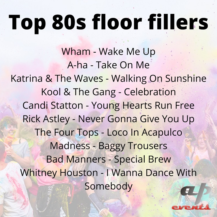 Our list of top 80s songs